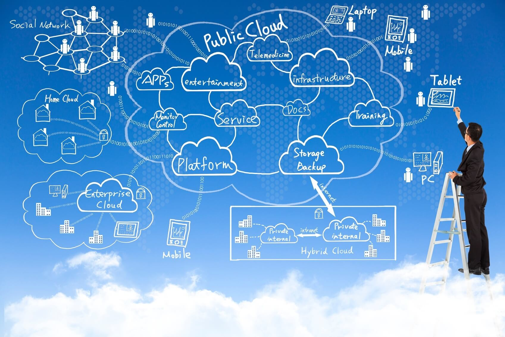 Cloud Services Compared: Microsoft 365 or Google Apps for Work?
