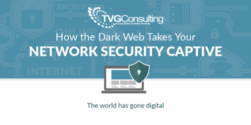 [Infographic] How the Dark Web Takes Your Network Security Captive