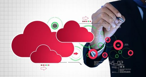 5 Reasons Your Business Should Adopt a Hybrid Cloud Solution