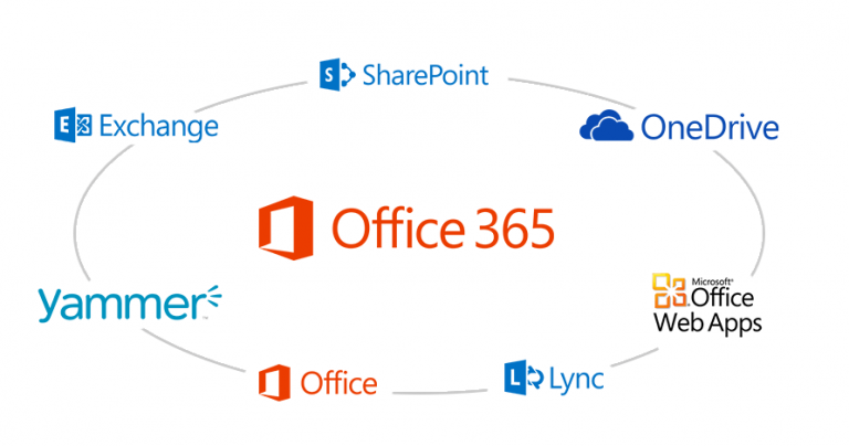 Cloud Solutions & Services: Office 365 Features to Scale Your Business