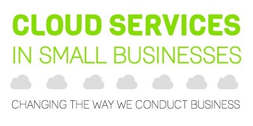 [Infographic] Cloud Services in Small Business